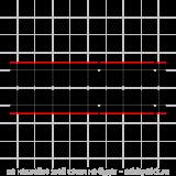 Спортивные полосы на Фольксваген Поло GT, вид 11